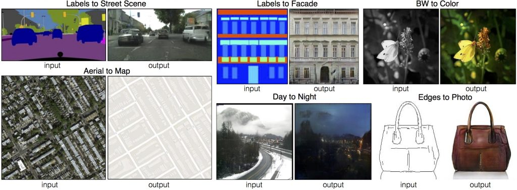 Image-to-Image Translation using Conditional Adversarial Networks (pix2pix)