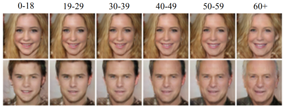 Face Aging using Age-cGAN