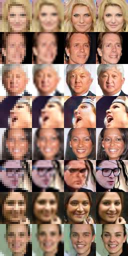 Image super-resolution through deep learning (srez)
