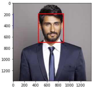 Image with bounding box - Face Mask Detection using Python