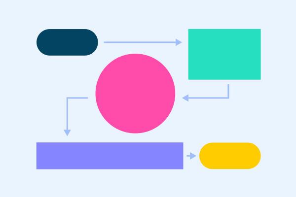 Python Control Flow Tools