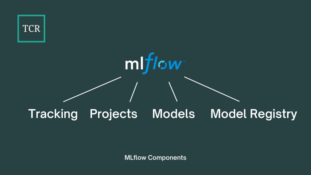 MLFlow Components - MLflow for Machine Learning Pipelines [Ultimate Guide]