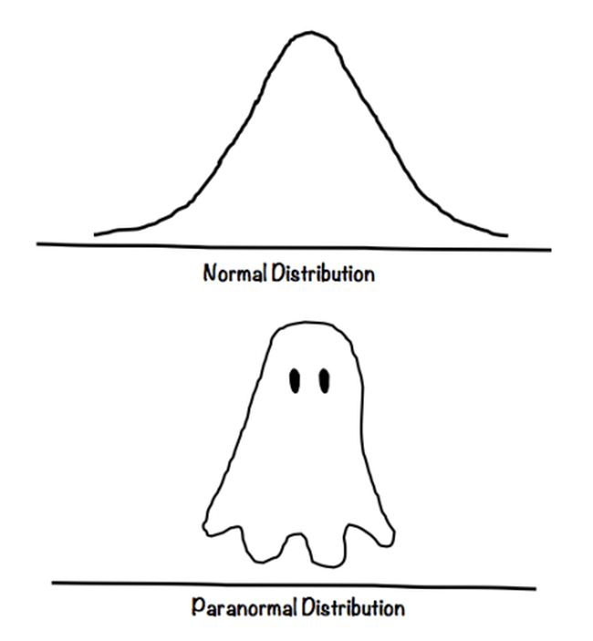 This is a Statistics Joke - Machine Learning and Data Science Jokes