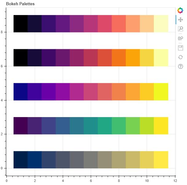 Matplotlib Bokeh Palette