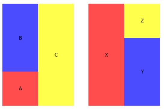 Python treemaps using subplots -Python Treemap Visualization - Plot a Treemap using Python