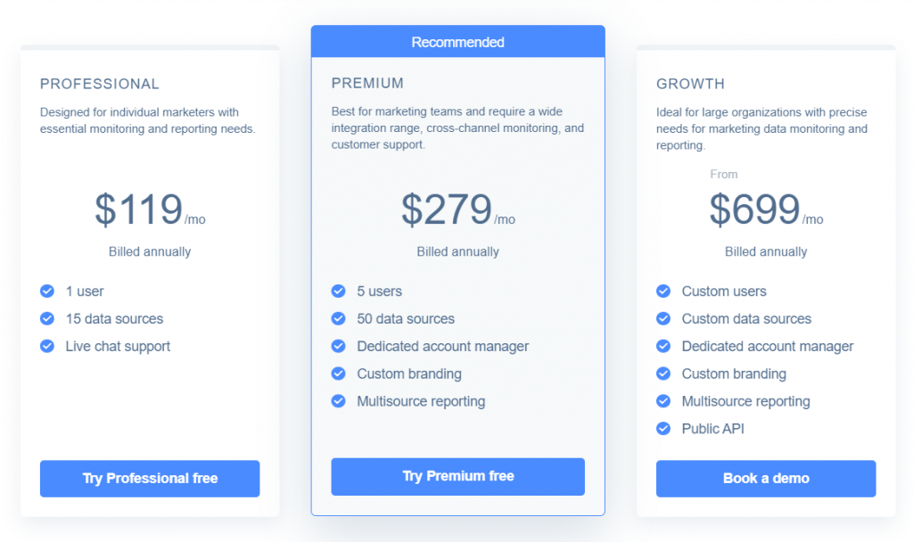 Whatagraph pricing - Whatagraph Review-Marketing Analytics And Reporting