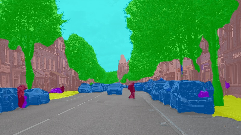 Semantic Segmentation using PixelLib